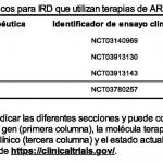 Tabla 2. Lista de ensayos clínicos para DHR que utilizan terapias de ARN.